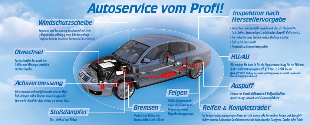 Pkw-Autoservice